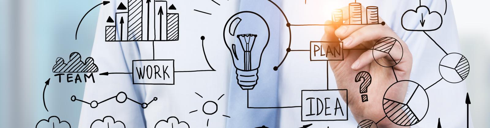 Methode agile conseil en organisation